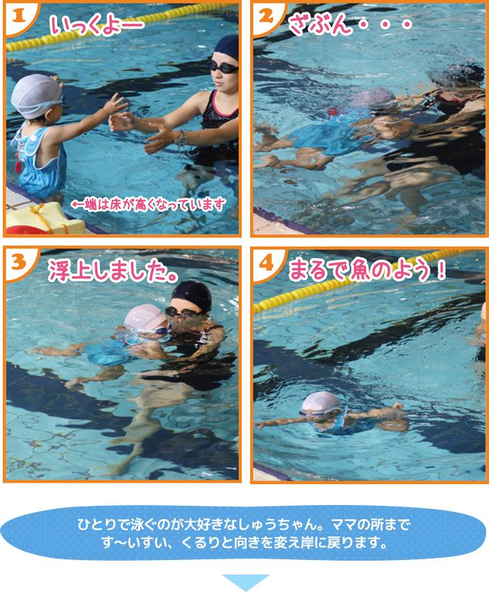 ひとりで泳ぐのが大好きなしゅうちゃん。ママの所まです〜いすい、くるりと向きを変え岸に戻ります。